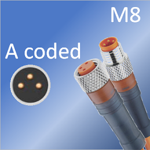 M8 A-coded